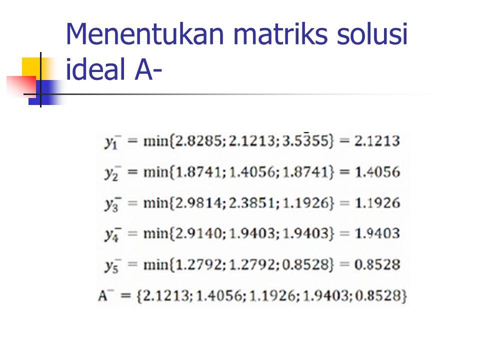 Menentukan matriks solusi ideal A-