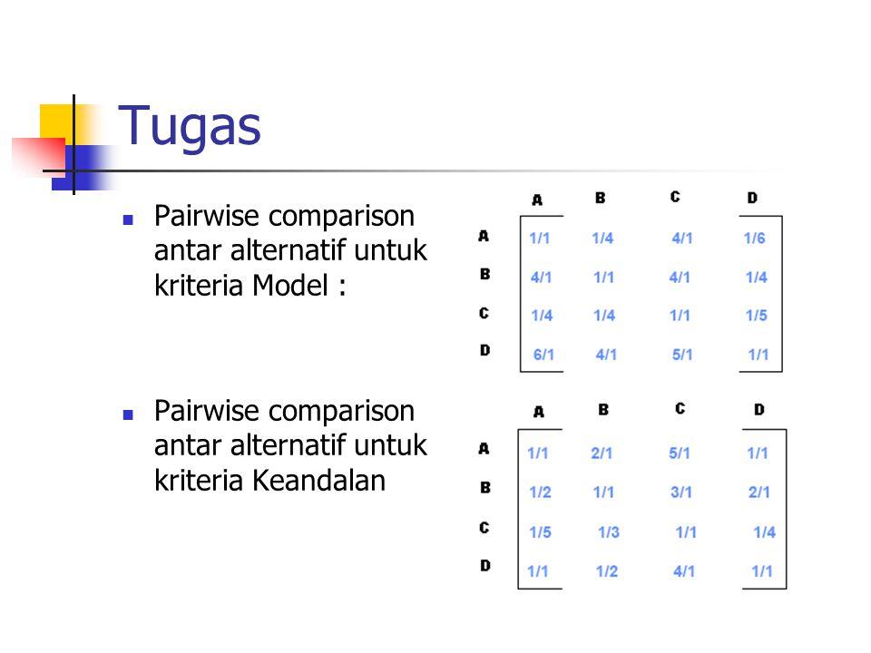 Tugas Pairwise comparison antar alternatif untuk kriteria Model : Pairwise comparison antar alternatif untuk kriteria Keandalan