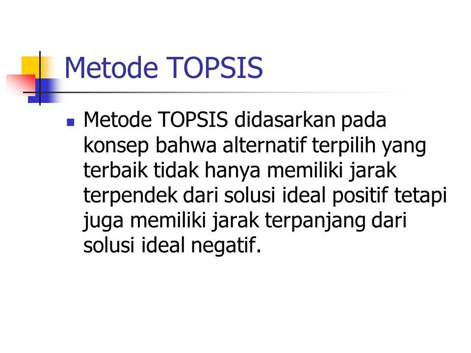 Metode TOPSIS didasarkan pada konsep bahwa alternatif terpilih yang terbaik tidak hanya memiliki jarak terpendek dari solusi ideal positif tetapi juga