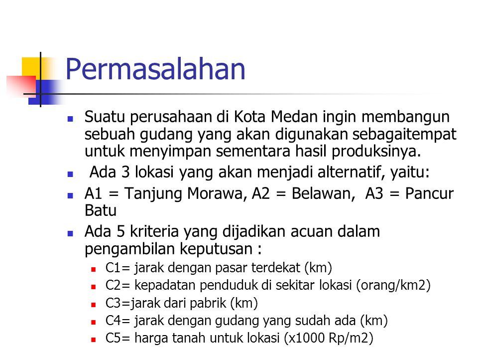 Permasalahan Suatu perusahaan di Kota Medan ingin membangun sebuah gudang yang akan digunakan sebagaitempat untuk menyimpan sementara hasil produksiny
