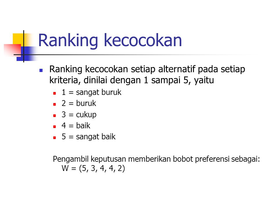 Ranking kecocokan Ranking kecocokan setiap alternatif pada setiap kriteria, dinilai dengan 1 sampai 5, yaitu 1 = sangat buruk 2 = buruk 3 = cukup 4 =