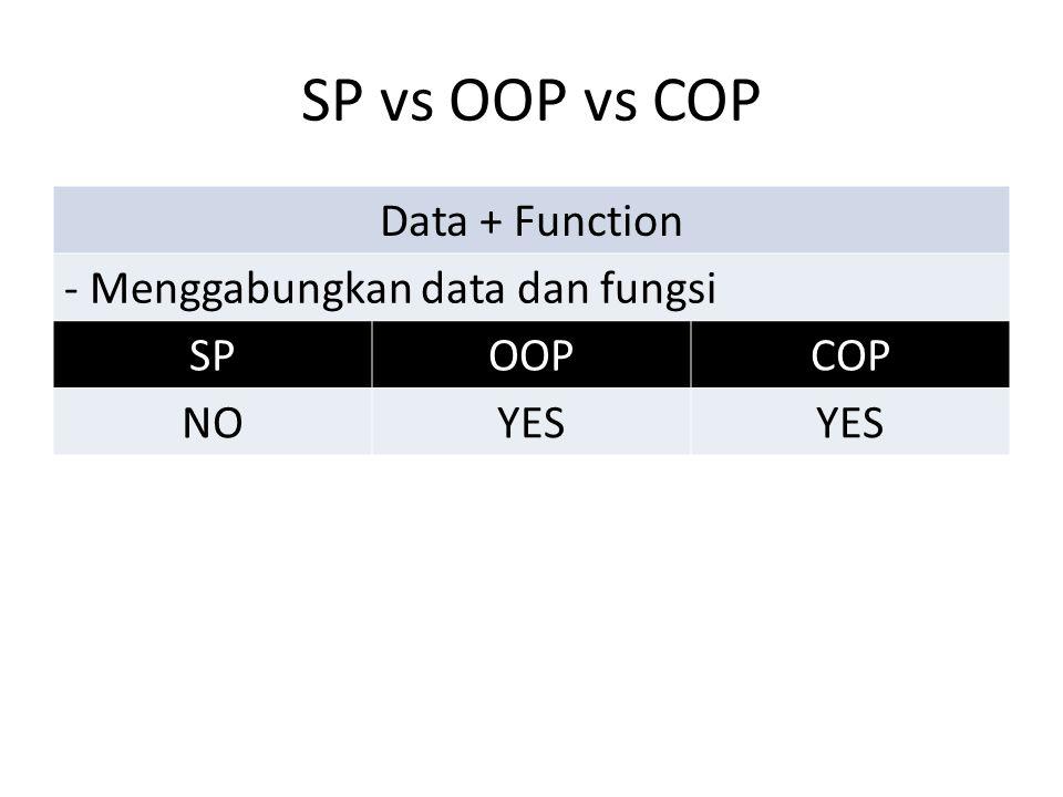 SP vs OOP vs COP Data + Function - Menggabungkan data dan fungsi SPOOPCOP NOYES