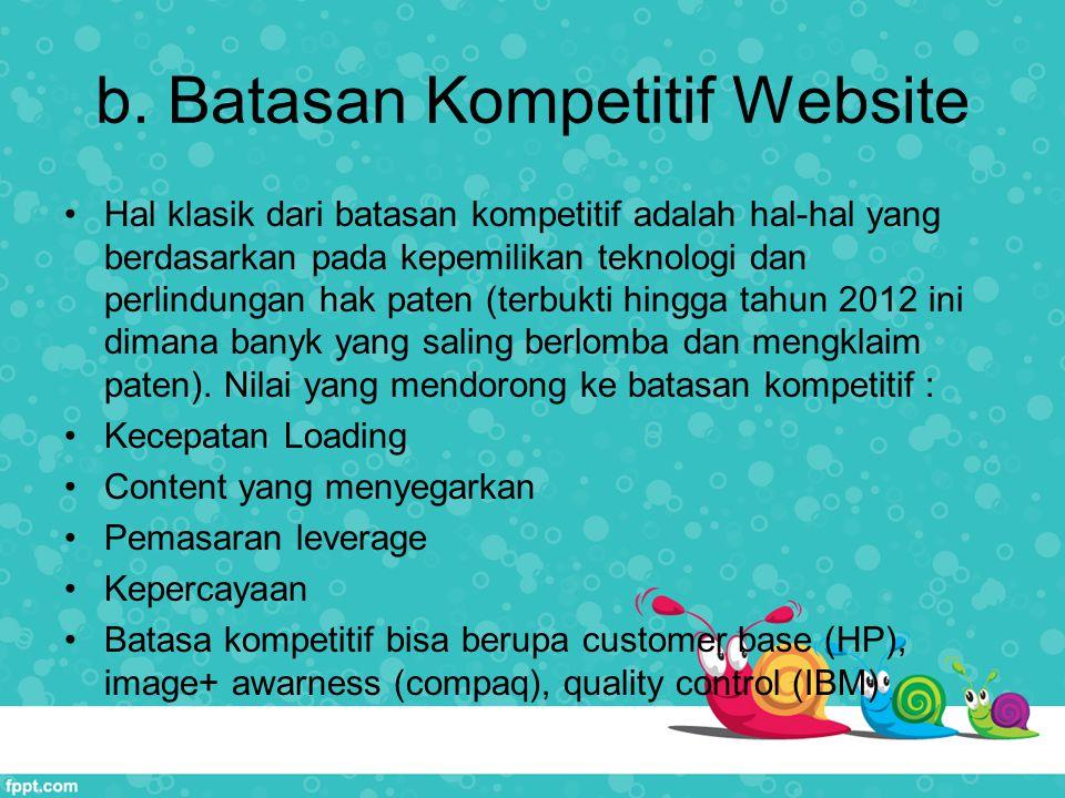 b. Batasan Kompetitif Website Hal klasik dari batasan kompetitif adalah hal-hal yang berdasarkan pada kepemilikan teknologi dan perlindungan hak paten