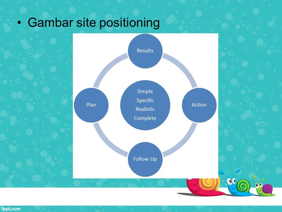 Gambar site positioning