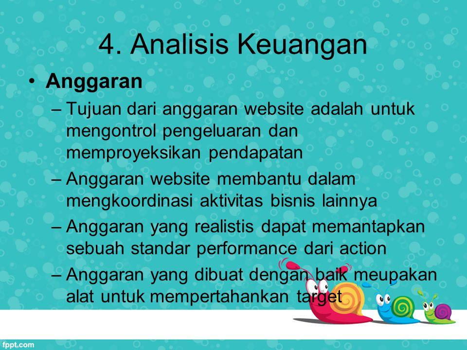 4. Analisis Keuangan Anggaran –Tujuan dari anggaran website adalah untuk mengontrol pengeluaran dan memproyeksikan pendapatan –Anggaran website memban