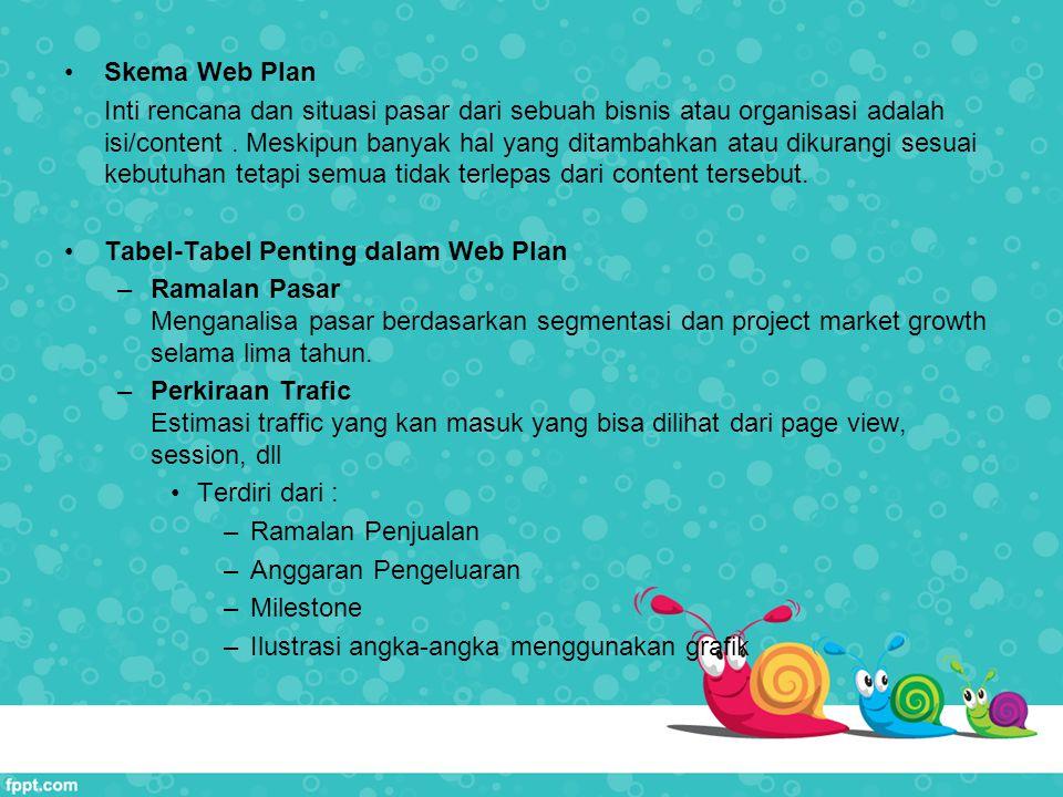 Skema Web Plan Inti rencana dan situasi pasar dari sebuah bisnis atau organisasi adalah isi/content.