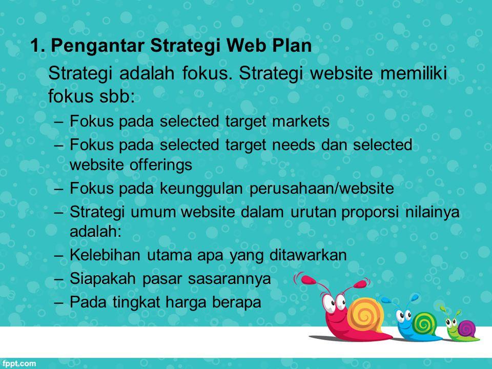 1.Pengantar Strategi Web Plan Strategi adalah fokus.