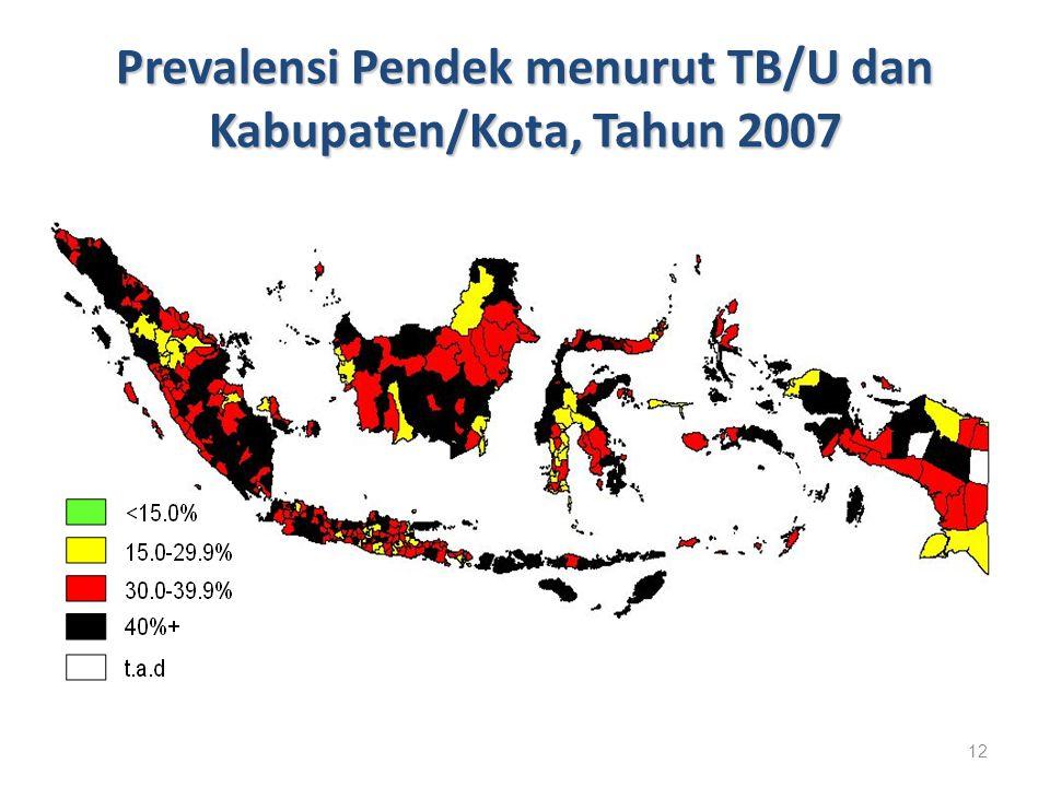 Prevalensi Pendek menurut TB/U dan Kabupaten/Kota, Tahun 2007 12