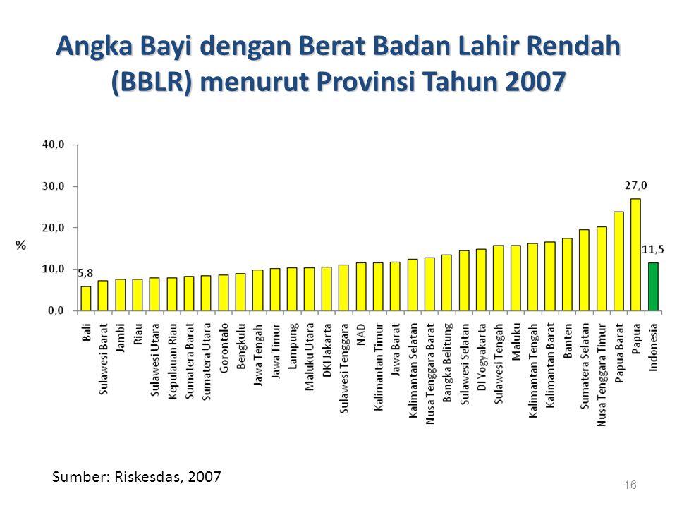 Angka Bayi dengan Berat Badan Lahir Rendah (BBLR) menurut Provinsi Tahun 2007 16 Sumber: Riskesdas, 2007