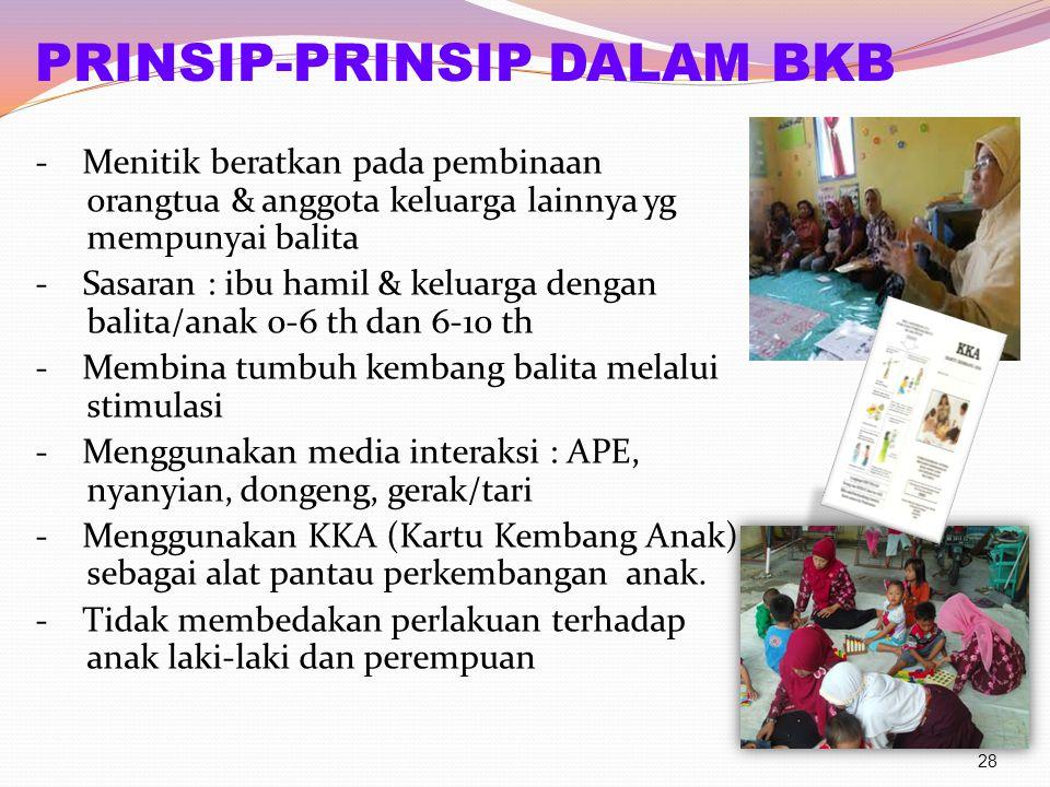 PRINSIP-PRINSIP DALAM BKB - Menitik beratkan pada pembinaan orangtua & anggota keluarga lainnya yg mempunyai balita - Sasaran : ibu hamil & keluarga d