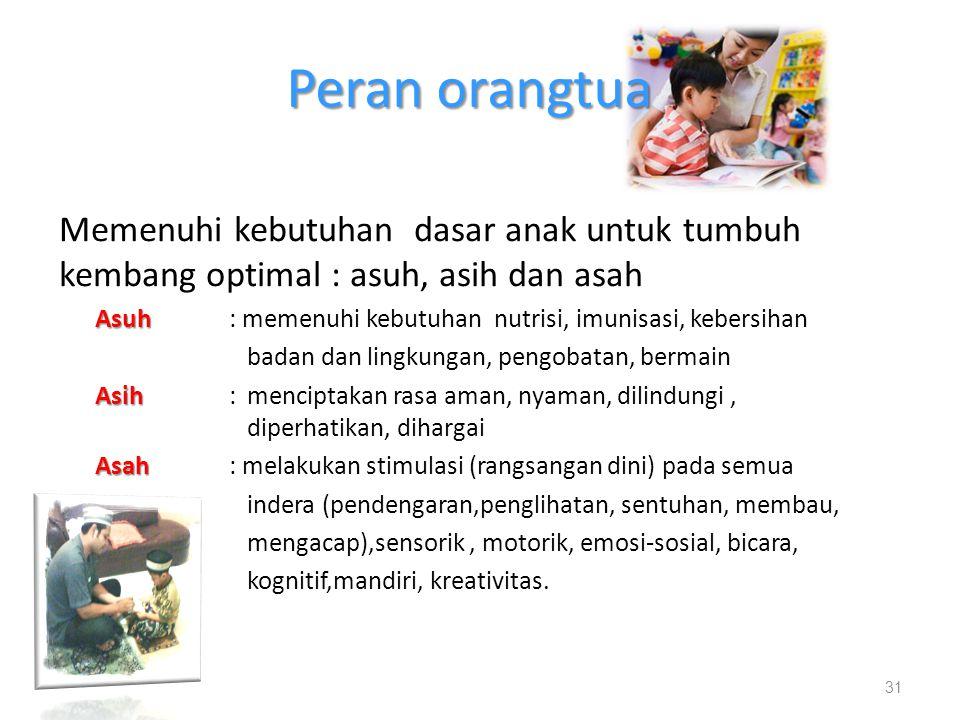 Peran orangtua Memenuhi kebutuhan dasar anak untuk tumbuh kembang optimal : asuh, asih dan asah Asuh Asuh : memenuhi kebutuhan nutrisi, imunisasi, keb