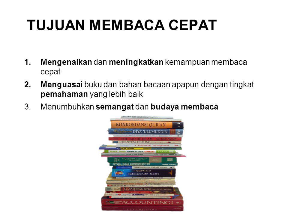 Berapa Kecepatan Membaca Anda.Apa hambatan dalam membaca (cepat).