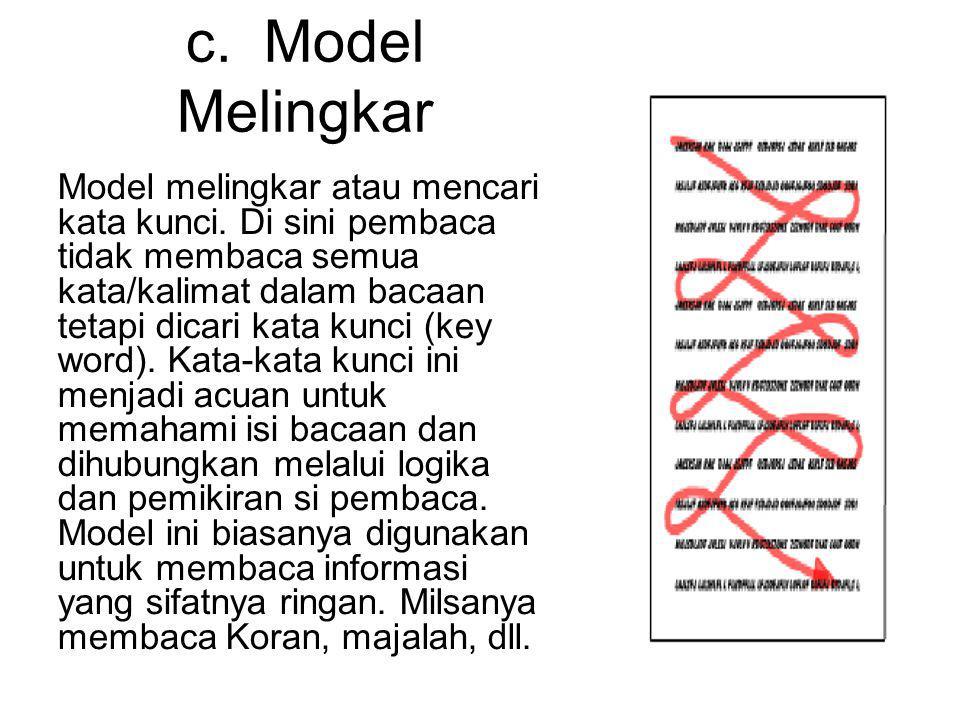 b.Model Spiral Membaca cepat Model Spiral.