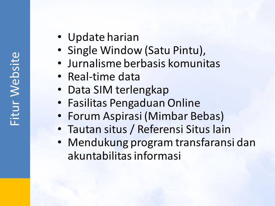 Fitur Website Update harian Single Window (Satu Pintu), Jurnalisme berbasis komunitas Real-time data Data SIM terlengkap Fasilitas Pengaduan Online Forum Aspirasi (Mimbar Bebas) Tautan situs / Referensi Situs lain Mendukung program transfaransi dan akuntabilitas informasi