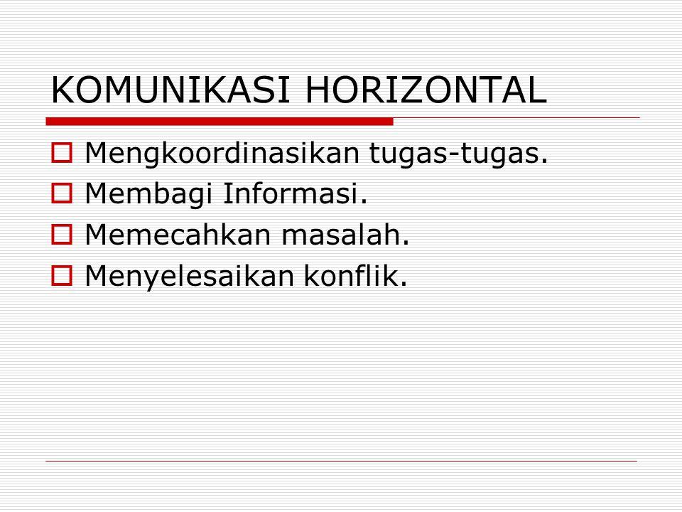 KOMUNIKASI HORIZONTAL  Mengkoordinasikan tugas-tugas.