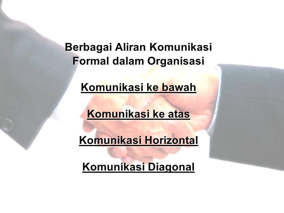 Berbagai Aliran Komunikasi Formal dalam Organisasi Komunikasi ke bawah Komunikasi ke atas Komunikasi Horizontal Komunikasi Diagonal