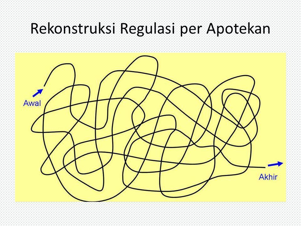 Rekonstruksi Regulasi per Apotekan