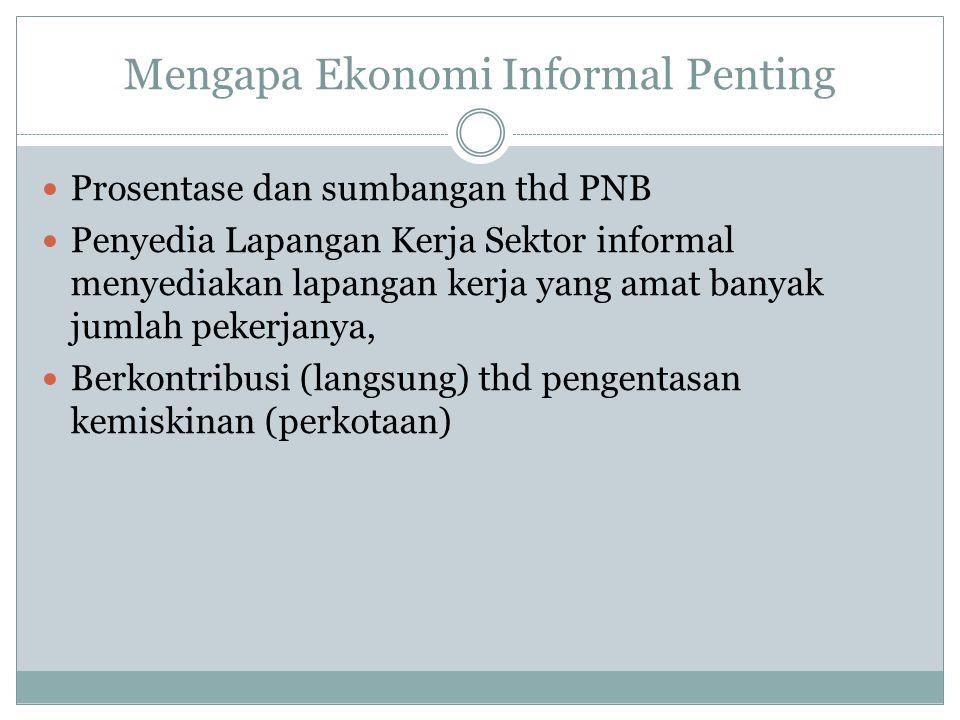 Permasalahan Utama yg Dihadapi Ekonomi Informal 1.