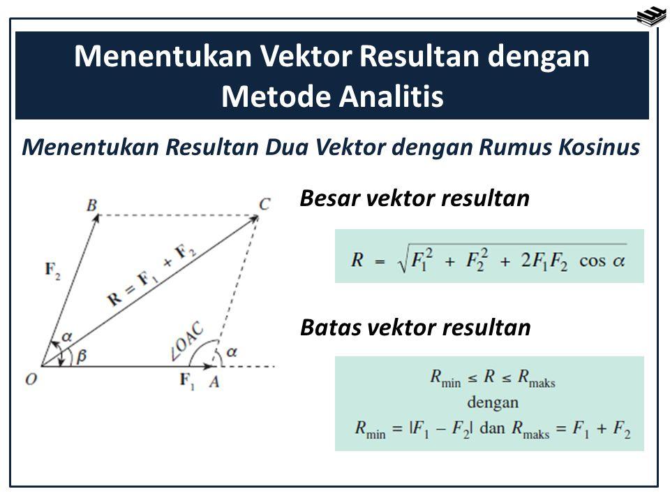 Menentukan Resultan Dua Vektor dengan Rumus Kosinus Menentukan Vektor Resultan dengan Metode Analitis Besar vektor resultan Batas vektor resultan