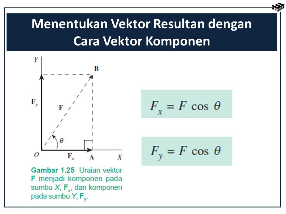 Menentukan Vektor Resultan dengan Cara Vektor Komponen