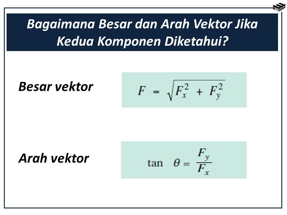 Bagaimana Besar dan Arah Vektor Jika Kedua Komponen Diketahui? Besar vektor Arah vektor