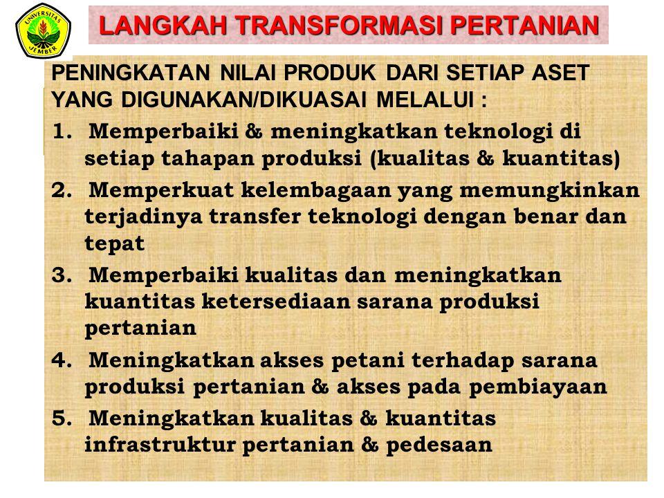 LANGKAH TRANSFORMASI PERTANIAN PERBAIKAN & PENINGKATAN PENGUASAAN PETANI TERHADAP ASET ATAU TANAH PERTANIAN 1. Melaksanakan reformasi agraria 2. Mempe