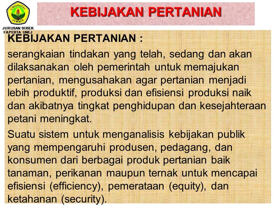 JADUAL KEGIATAN PERKULIAHAN 23. Pembahasan Kasus Kebijakan Pertanian di Indonesia (II) : Isyu Penting Kebijakan Pengembangan Perkebunan Tebu, Agribisn