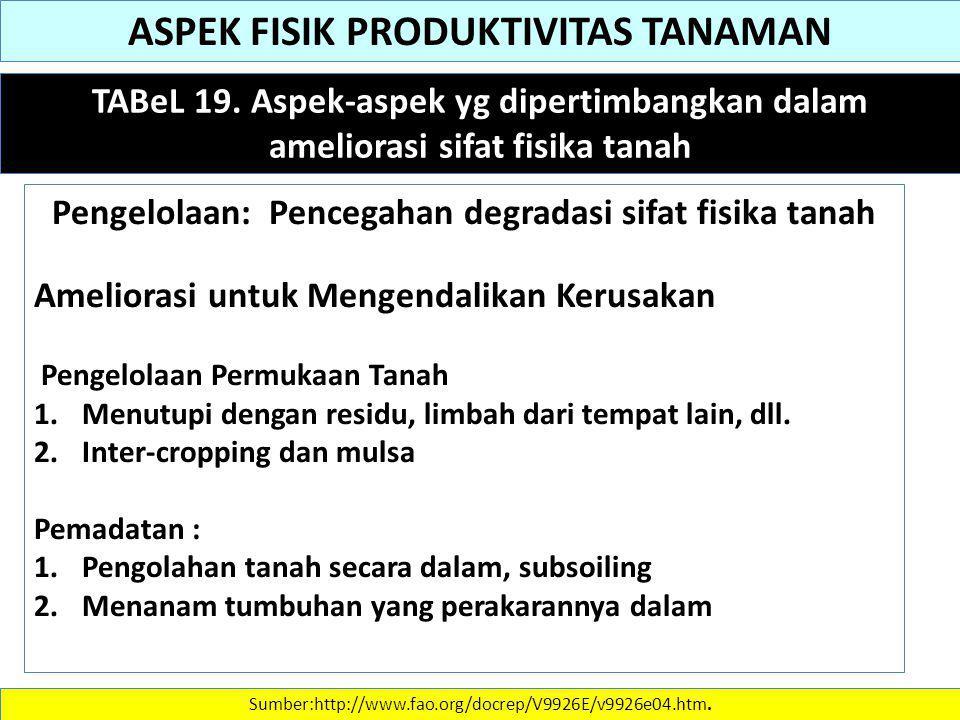 TABeL 19. Aspek-aspek yg dipertimbangkan dalam ameliorasi sifat fisika tanah ASPEK FISIK PRODUKTIVITAS TANAMAN Pengelolaan: Pencegahan degradasi sifat