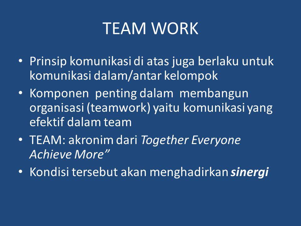 TEAM WORK Prinsip komunikasi di atas juga berlaku untuk komunikasi dalam/antar kelompok Komponen penting dalam membangun organisasi (teamwork) yaitu komunikasi yang efektif dalam team TEAM: akronim dari Together Everyone Achieve More Kondisi tersebut akan menghadirkan sinergi
