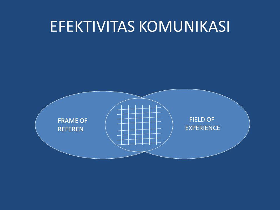 EFEKTIVITAS KOMUNIKASI FRAME OF REFEREN FIELD OF EXPERIENCE