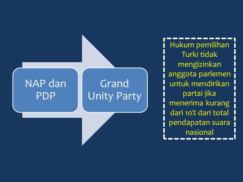 NAP dan PDP Grand Unity Party Hukum pemilihan Turki tidak mengizinkan anggota parlemen untuk mendirikan partai jika menerima kurang dari 10% dari total pendapatan suara nasional