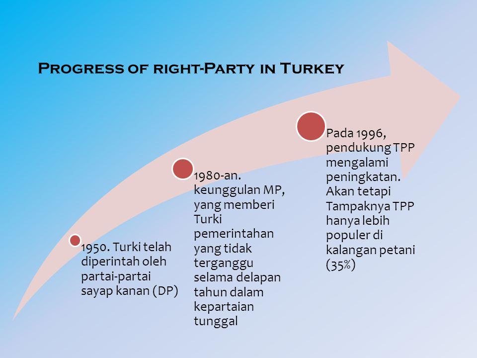 Sayap-Kiri (left)  Posisi sayap kiri dalam spektrum politik Turki, ditempati oleh dua partai, DLP dari BÜlent Ecevit dan RPP dari Deniz Baykal  Posisi sayap kiri diwakili oleh tiga partai (DLP, RPP, dan SDPP)  RPP ialah partai yang sangat elit, mewakili gagasan untuk melakukan reformasi dari atas, untuk rakyat tetapi berlawanan dengan keinginan rakyat.  Beberapa program SDPP/RPP memberi lebih banyak aturan yang mengemuka pada urusan ekonomi negara  DLP cenderung lebih banyak untuk membuat variasi dari struktur ekonomi dengan mendorong pendirian koperasi dan persatuan 'produsen' dalam upaya mencegah monopoli negara dan individu.