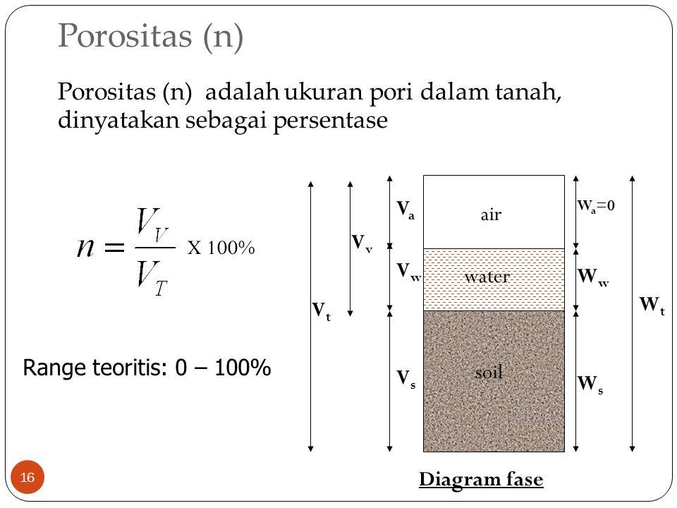 Porositas (n) 16 Porositas (n) adalah ukuran pori dalam tanah, dinyatakan sebagai persentase soil air water VsVs VaVa W a =0 WsWs WwWw WtWt VwVw VvVv