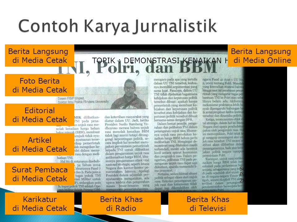 Berita Langsung di Media Cetak Foto Berita di Media Cetak Editorial di Media Cetak Artikel di Media Cetak Surat Pembaca di Media Cetak Karikatur di Me