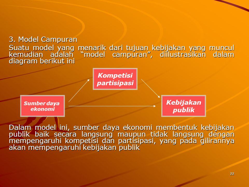"""22 3. Model Campuran Suatu model yang menarik dari tujuan kebijakan yang muncul kemudian adalah """"model campuran"""", diilustrasikan dalam diagram berikut"""