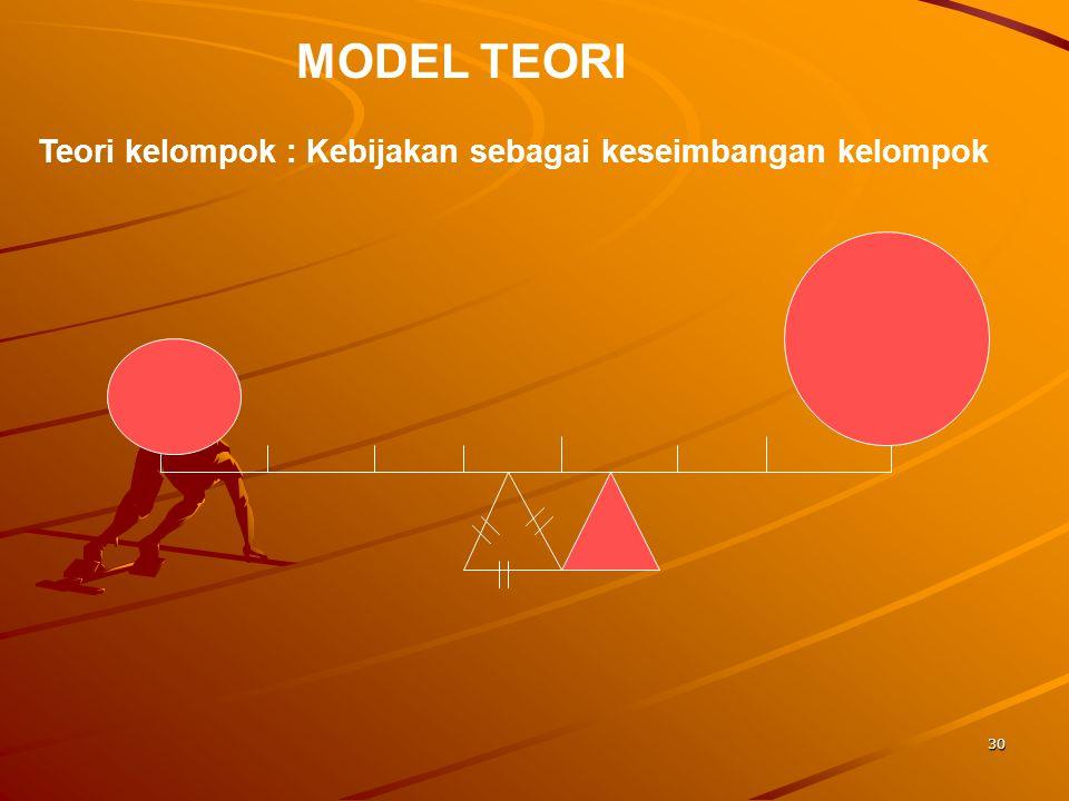 MODEL TEORI Teori kelompok : Kebijakan sebagai keseimbangan kelompok 30