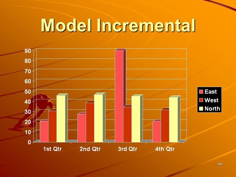 Model Incremental 39