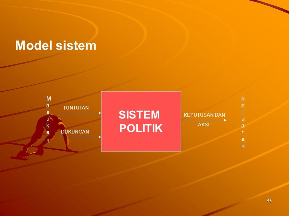 Model sistem SISTEM POLITIK TUNTUTAN DUKUNGAN KEPUTUSAN DAN AKSI MasukanMasukan keluarankeluaran 45