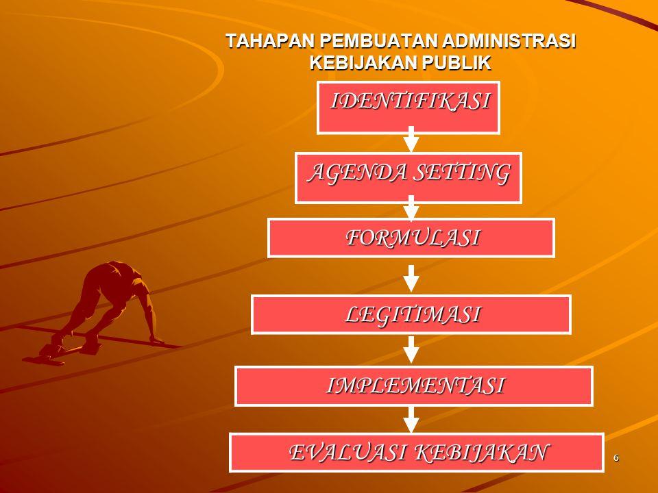 6 TAHAPAN PEMBUATAN ADMINISTRASI KEBIJAKAN PUBLIK IDENTIFIKASI AGENDA SETTING FORMULASI IMPLEMENTASI EVALUASI KEBIJAKAN LEGITIMASI