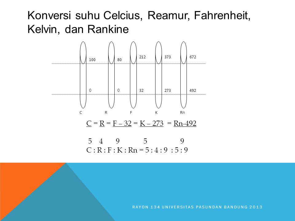 Konversi suhu Celcius, Reamur, Fahrenheit, Kelvin, dan Rankine RAYON 134 UNIVERSITAS PASUNDAN BANDUNG 2013 CRFKRn 672 27349232 00 80100 212373 C = R = F – 32 = K – 273 = Rn-492 5 4 9 5 9 C : R : F : K : Rn = 5 : 4 : 9 : 5 : 9