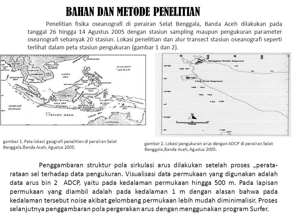 gambar 3.Struktur arus di perairan Selat Benggala, Banda Aceh, Agustus 2005.
