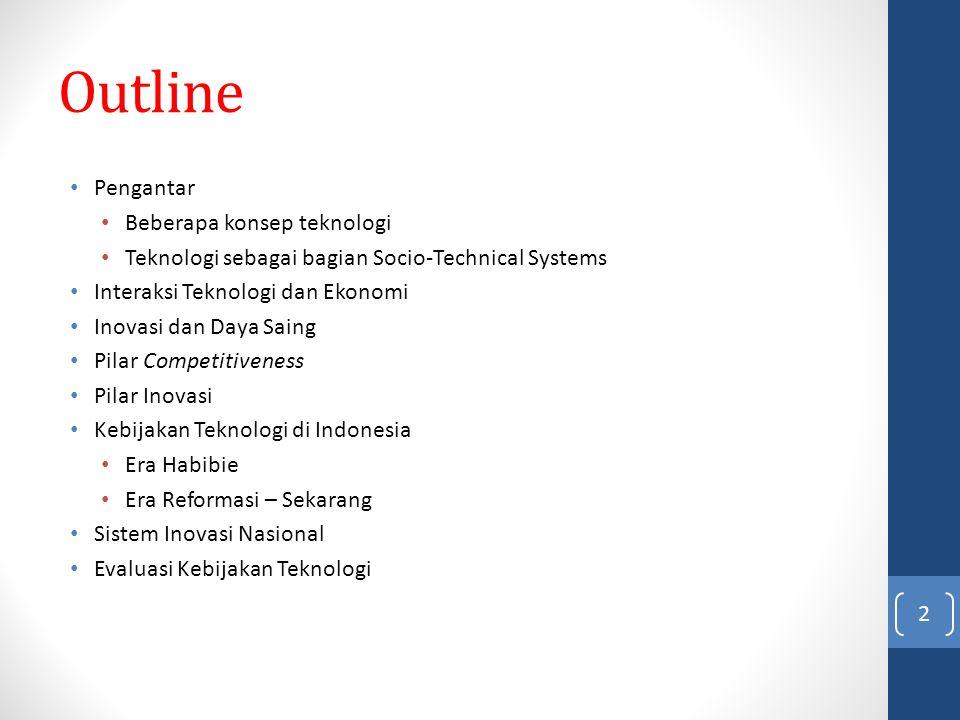 Outline Pengantar Beberapa konsep teknologi Teknologi sebagai bagian Socio-Technical Systems Interaksi Teknologi dan Ekonomi Inovasi dan Daya Saing Pi