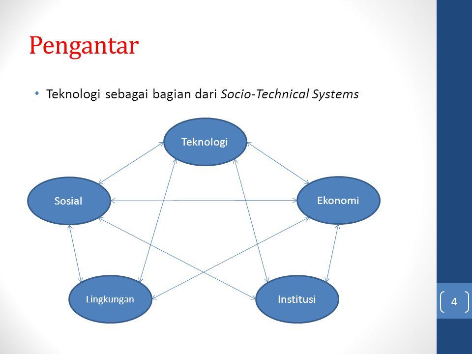 Pengantar Teknologi sebagai bagian dari Socio-Technical Systems 4 Sosial Teknologi Lingkungan Ekonomi Institusi