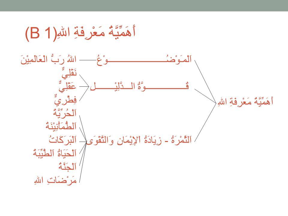 Ma'rifatullah Sejak Dini Setiap bayi yang baru lahir disunnahkan untuk diadzankan dan diiqamahkan إِفْتَحُوْا عَلَى صِبْيَانِكُمْ أَوَّلَ كَلِمَةٍ (لا إله إلا الله) Bukalah (bacakanlah) atas bayi-bayi kalian kalimat pertama: لا إله إلا الله (HR.
