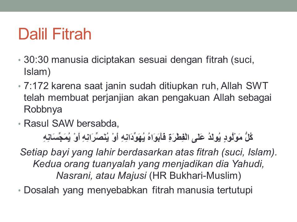 Dalil Fitrah 30:30 manusia diciptakan sesuai dengan fitrah (suci, Islam) 7:172 karena saat janin sudah ditiupkan ruh, Allah SWT telah membuat perjanji