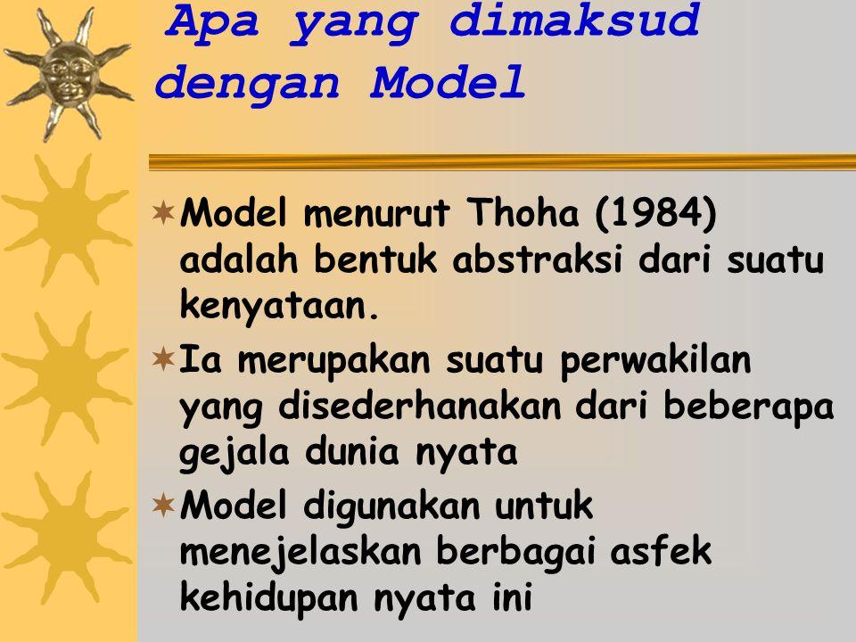 Apa yang dimaksud dengan Model  Model menurut Thoha (1984) adalah bentuk abstraksi dari suatu kenyataan.
