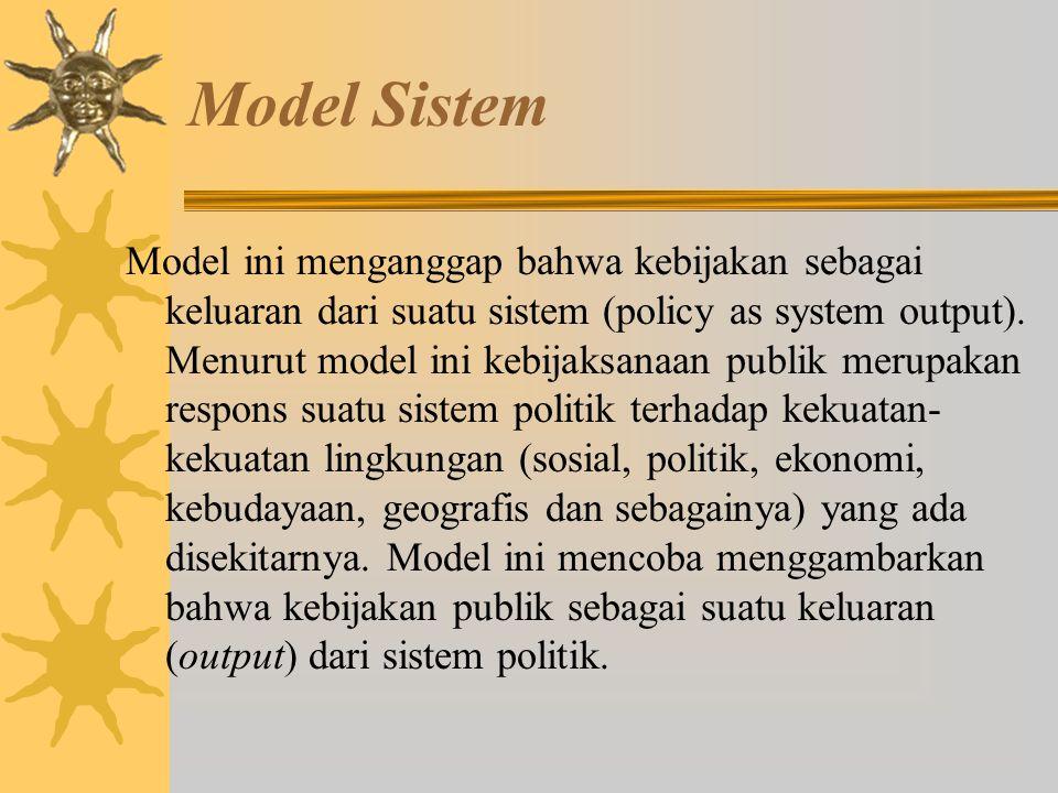 Model Kelompok.