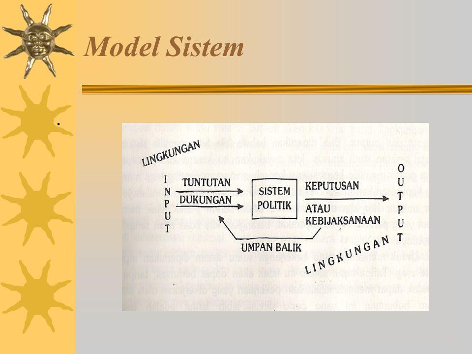 Model Sistem Model ini menganggap bahwa kebijakan sebagai keluaran dari suatu sistem (policy as system output). Menurut model ini kebijaksanaan publik
