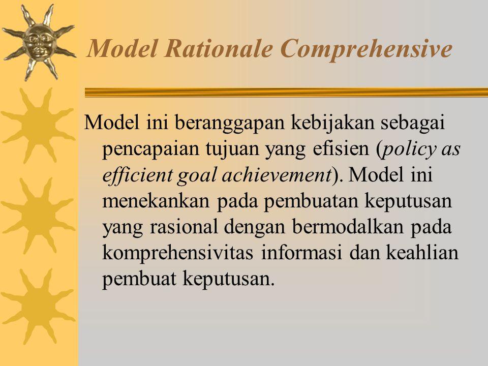Model Sistem.