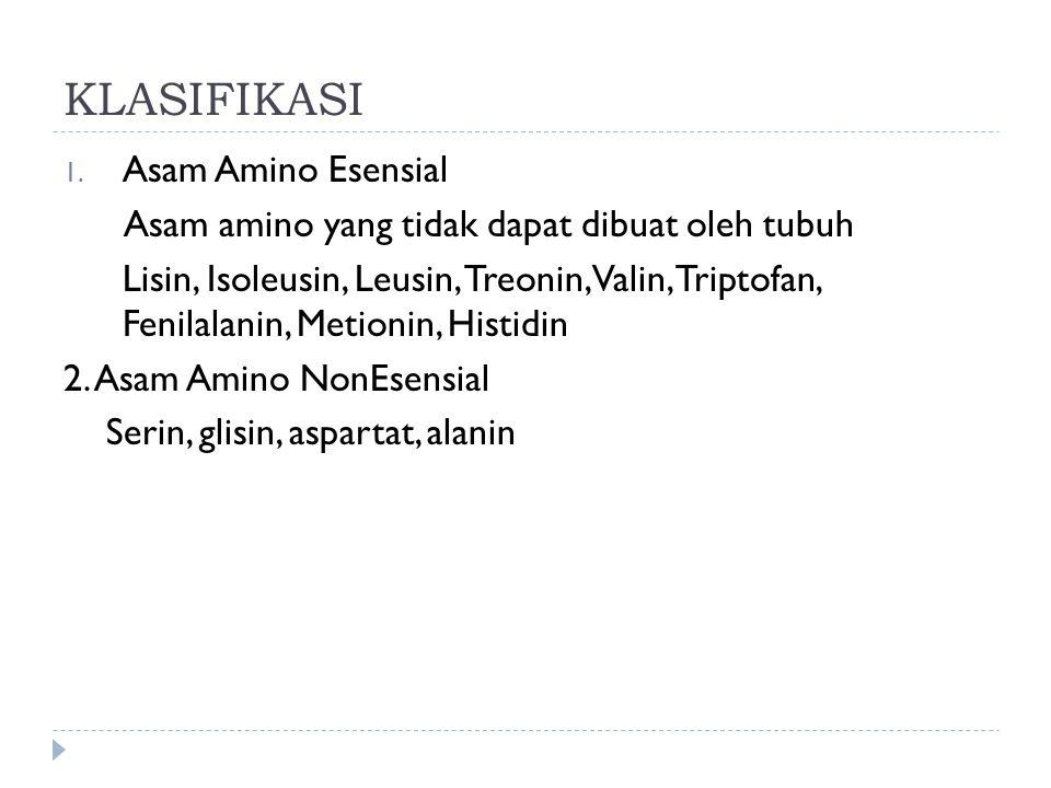 KLASIFIKASI 1. Asam Amino Esensial Asam amino yang tidak dapat dibuat oleh tubuh Lisin, Isoleusin, Leusin, Treonin, Valin, Triptofan, Fenilalanin, Met